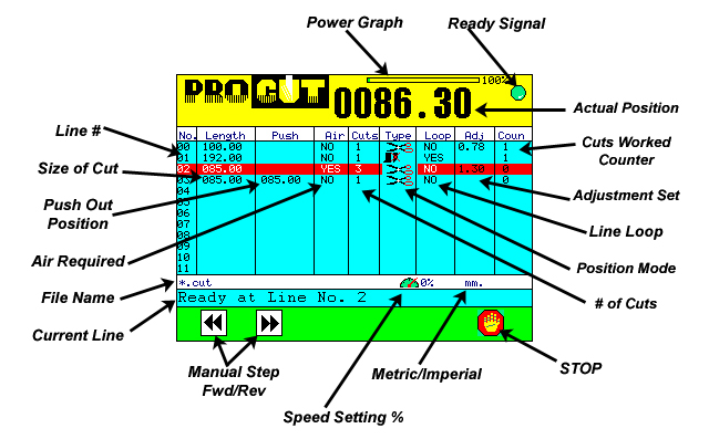Layout of Procut software (Run Screen)